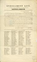 Enrollment list of persons liable to military duty in the town                             of Middlesex