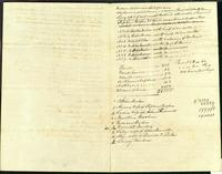 Williston: Estate of Martin Barber divided, with description of Stephen Cooper