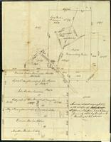 Williston: Estate of Martin Barber divided, with description of Stephen Cooper